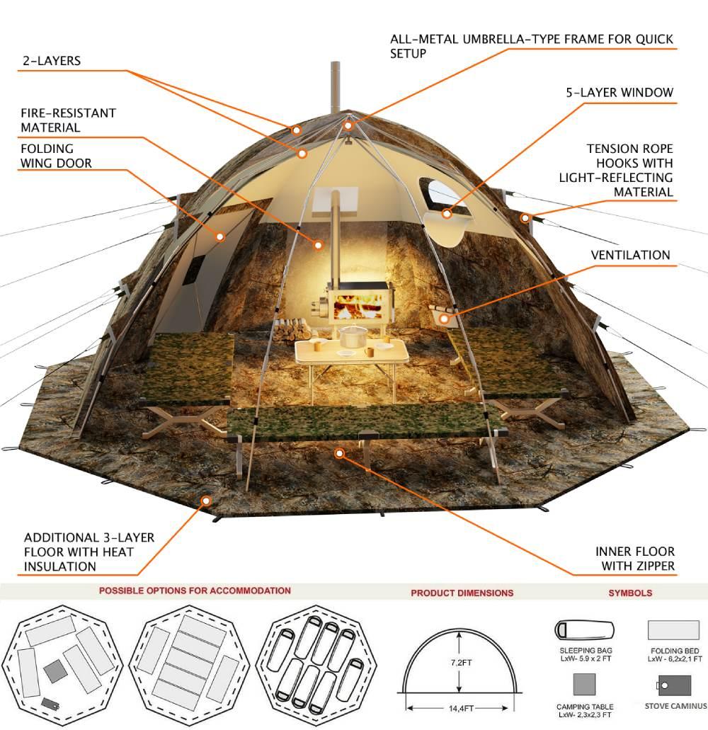 Russian Bear Tent schematic